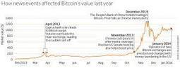 Bitcoin: How its core technology will change the world - tech - 05 February 2014 - New Scientist | Living | Scoop.it