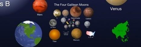 5 recursos educativos para entender el tamaño del universo | Recull diari | Scoop.it
