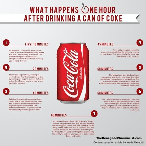 What Happens One Hour After Drinking A Can Of Coke - The Renegade Pharmacist | Special Science Classroom | Scoop.it