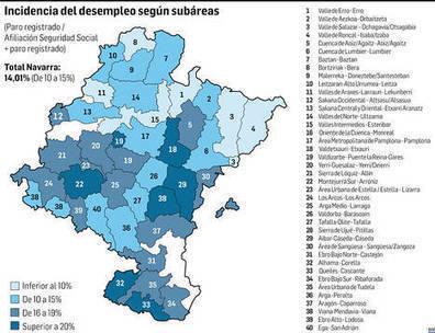 Las diez claves sobre el desempleo en Navarra, hoy en el Parlamento | Ordenación del Territorio | Scoop.it