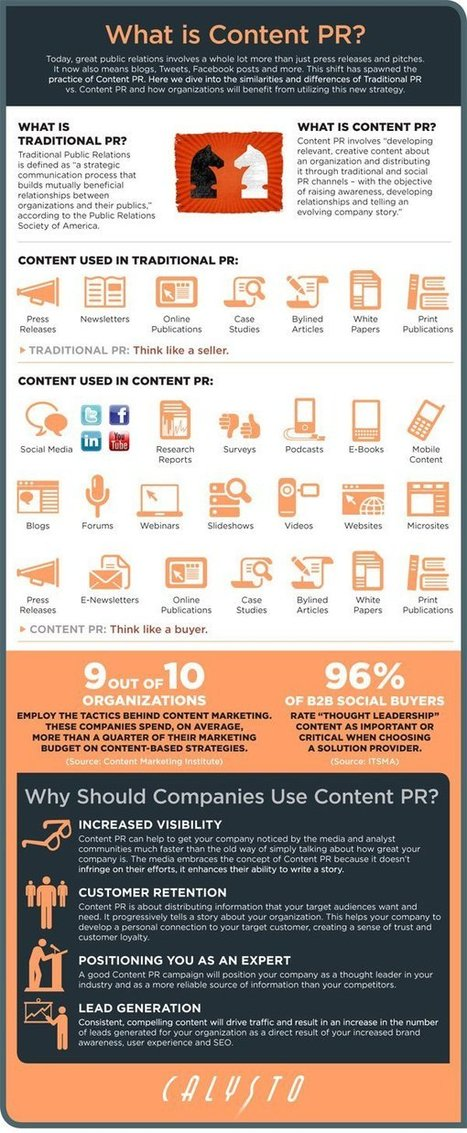 Key Engagement Elements: Content PR [Infographic] | Content creation and content curation | Scoop.it