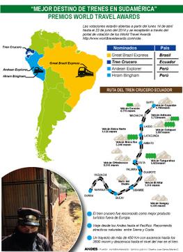 Ecuador muestra proyectos socioeconómicos y de protección ...   Protección Social   Scoop.it