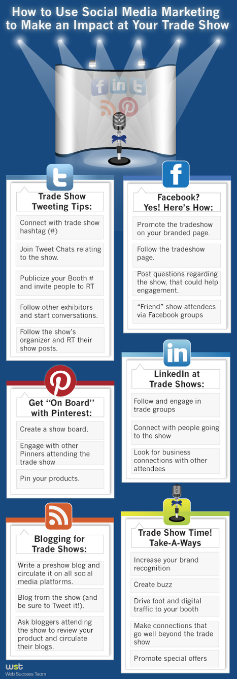 #Infographic on How to Use Social Media Marketing to Make an Impact at Your Trade Show | Medical Tourism Business Development Strategies | Scoop.it