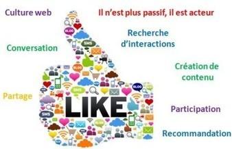 Les bonnes pratiques pour développer son activité commerciale sur les réseaux sociaux | Nouvelles Technologies de la Formation Continue | Scoop.it