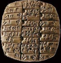 Numération Babylonienne, La | Les différentes numérations | Scoop.it