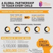 A Global Partnership to Teach Every Child | Visual.ly | Technology in Schools | Scoop.it
