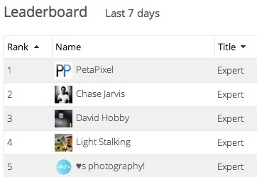 Light Stalking in Top 5 Trusted Photography Sources on Content Aggregator, Sulia.com | Light Stalking | Scoop.it