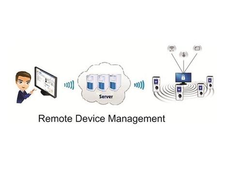 Biometric Attendance Machine | Fingerprint Attendance & Access Control | Scoop.it