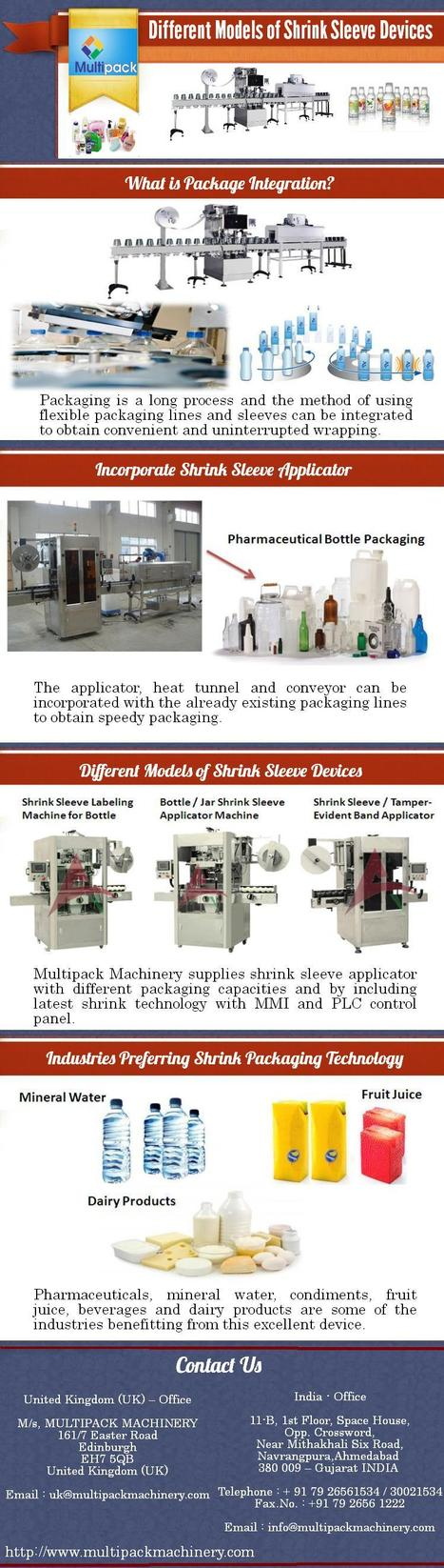 Different Models of Shrink Sleeve Devices | Shrink Tunnel | Scoop.it