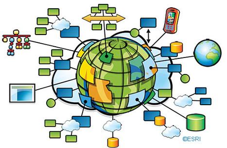 WEBINAR: Do Mundo das Ideias às Ideias no Mundo | Geotecnologias & Governo Federal | Scoop.it