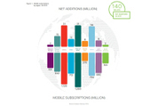 Ericsson: Mobile data volumes doubled again in 2012 | GigaOM Tech News | Latest Mobile Apps | Scoop.it