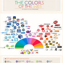 The Colors Of The Web [Infographic] | Content Curation and Publishing | Scoop.it