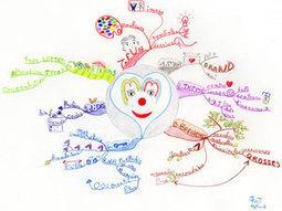 Formation Organiser ses idées et projets grâce au Mind Mapping | Technofutur TIC | Cartes mentales | Scoop.it