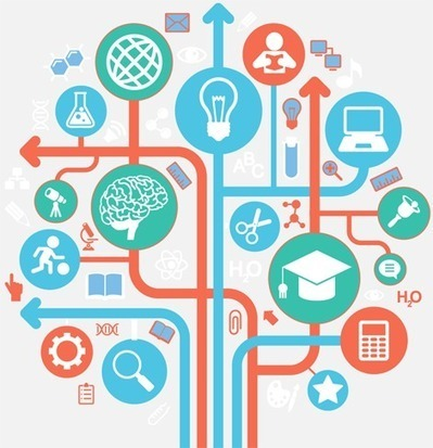Home page - EPALE - European Commission | fpc : éducation, emploi, formation | Scoop.it