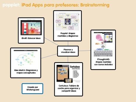 Las mejores aplicaciones de iPad para profesores y alumnos @totemguard | AprendiTIC | Scoop.it