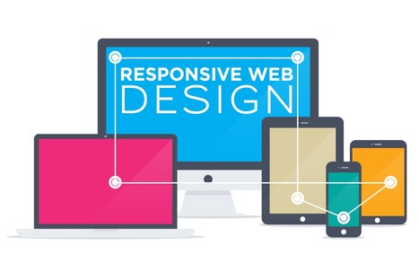 Screen Sizes For Responsive Web Design | Get Benefited from Our Advanced IT Solutions | Scoop.it