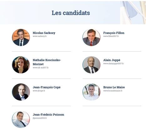 Politique : Primaire à droite, ou voter au Val d'Europe | Municipales 2014 Val d'Europe | Scoop.it