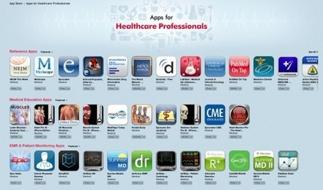"""Apple's collection of """"Apps for Healthcare Professionals"""": A benefit for clinical social workers? 
