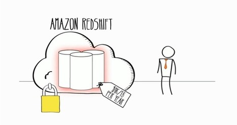 Why 5 Companies Chose Amazon Redshift | dataInnovation | Scoop.it