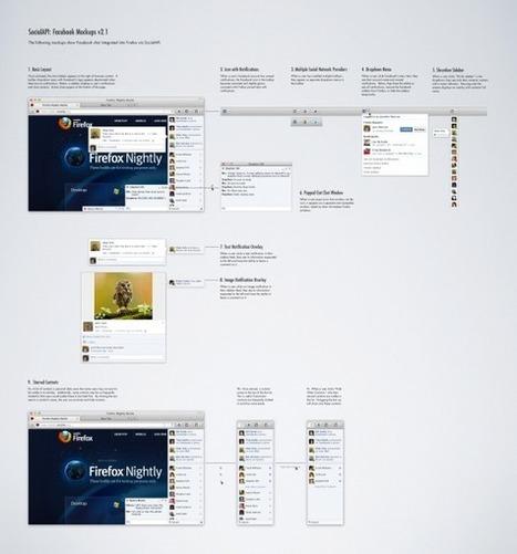 Intégration imminente des réseaux sociaux dans Firefox, bonne ou mauvaise idée ? | Time to Learn | Scoop.it