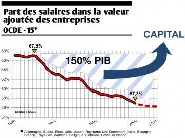 """Pourquoi les """"indignés"""" ont raison (Reprennant l'article du journal Lemonde)   #marchedesbanlieues -> #occupynnocents   Scoop.it"""