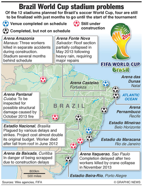 Brazil 2014: The last-minute World Cup - E & T Magazine | World Cup Football 2014 | Scoop.it