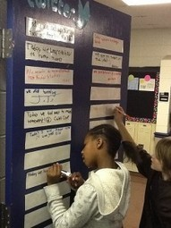 Twitter Unplugged On Your Classroom Door | Social Media and the Future of Education | Scoop.it