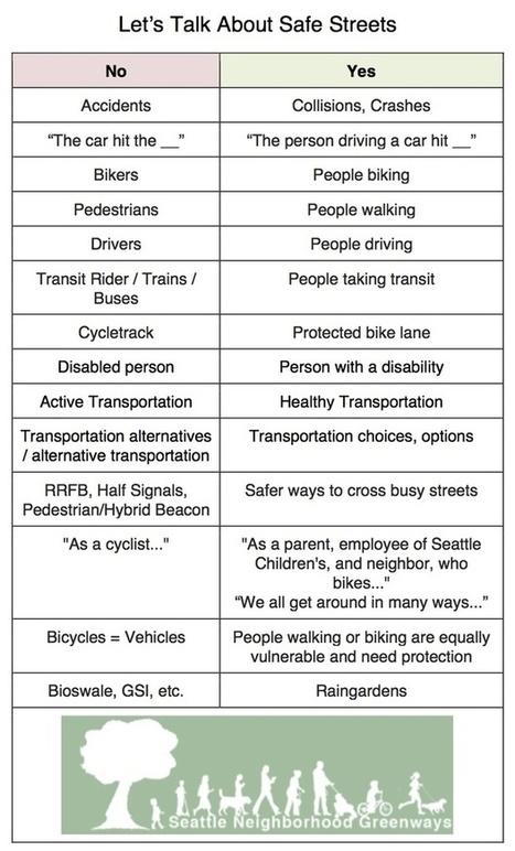 Ne plus dire «cycliste» mais «personne qui fait du vélo» fait avancer les politiques de transports | Cycling Tigers | Scoop.it