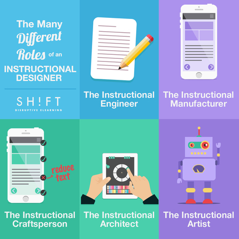 Understanding the Many Different Roles of an Instructional Designer | Learning & innovation | Scoop.it