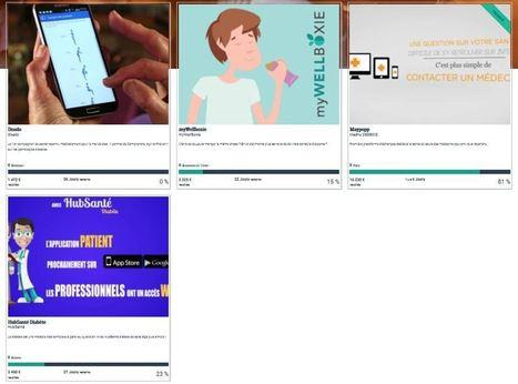 Le crowdfunding dédié à la e-santé, un concept proposé par Wellfundr | le monde de la e-santé | Scoop.it