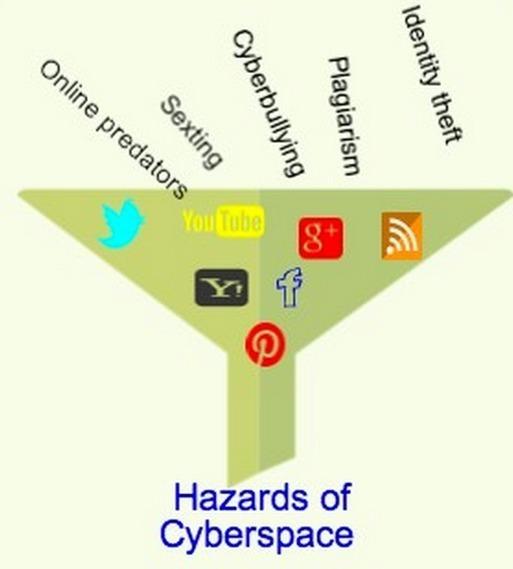 Un cartel maravilloso del libre Aula de Tecnología Ciudadanía ~ Educación Digital y Mobile Learning