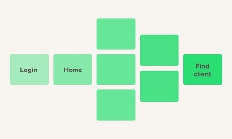 How to Create a Web Navigation Model - Tuts+ Web Design Article | Web based applications | Scoop.it