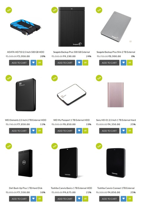 Buy External Hard Disk Drive for Your Data Storage - MyITKart Stor | MyITkart Online IT Store | Scoop.it