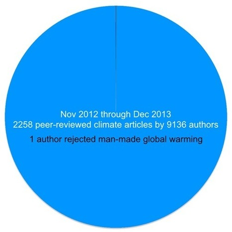 Why Don't Climate Change Deniers Publish Papers? | Arctic 30 | Scoop.it