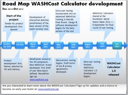 Road Map WASHCost Calculator - WASHCost Project | Sanitation | Scoop.it