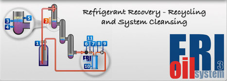 Fri3Oil Refrigerant Flushing & Replacement | Hannah9xy | Scoop.it