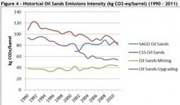 Canadian gov expects greenhouse gas increase   Sustain Our Earth   Scoop.it