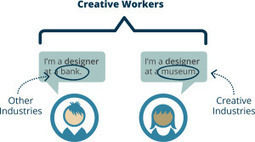 Creative Workforce Thriving in NC- NC Arts Everyday | Creative Projects | Scoop.it