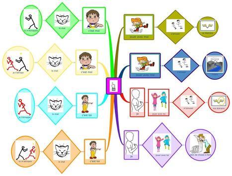 Maternelle : quand la carte mentale devient chanson | Medic'All Maps | Scoop.it