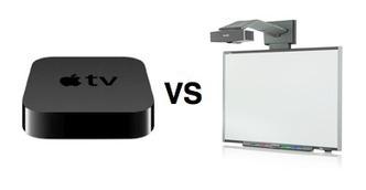 Apple TV vs Interactive White Board | Wicked Good Technology | Scoop.it