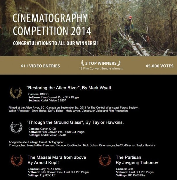 FilmConvert Showcases Winners of Its Cinematography Competition 2014