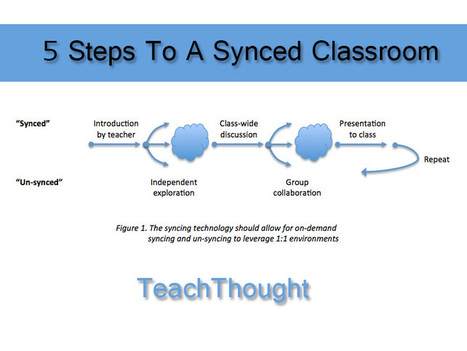 5 Steps To A Synced Classroom | Educational | Scoop.it