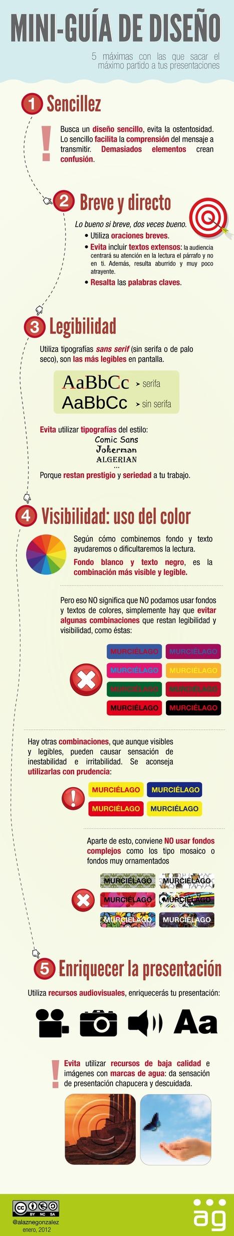 Infografía mini-guía de diseño para presentaciones | Herramientas digitales | Scoop.it