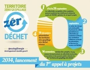 """France des collectivités """" zéro gaspillage zéro déchet """"   Economie Responsable et Consommation Collaborative   Scoop.it"""