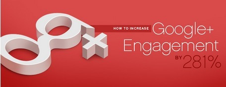 Des idées pour augmenter l'engagement sur ses posts #GooglePlus | Social media | Scoop.it
