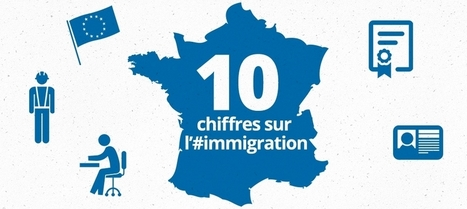 10 chiffres qui vont vous surprendre sur l'immigration en France | Actualité de la politique française | Scoop.it