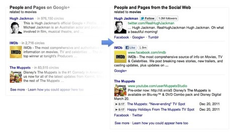 Google: Focus on the User! | Social media culture | Scoop.it