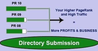 Free Directory Submission List With High PR for Website Submission   How to Guides   Scoop.it