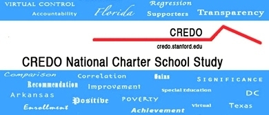 CREDO - Center for Research on Education Outcomes | 21st Century Teaching and Learning Resources | Scoop.it