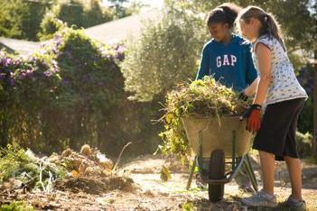 Our Work | The Edible Schoolyard Project | Technology within the Primary Classroom | Scoop.it